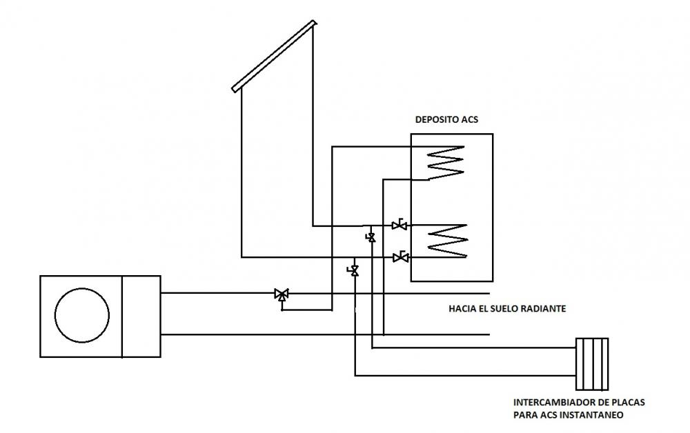 Placas solares aerotermia - Bombas de calor para calefaccion ...