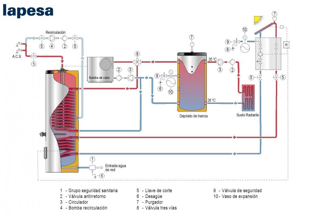 Aerotermia solar t rmica - Aerotermia opiniones ...