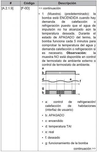 Modo muestra en Daikin Altherma-screenshot.jpg