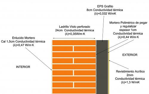 Cálculo de cargas térmicas(CCT)-muro.jpg
