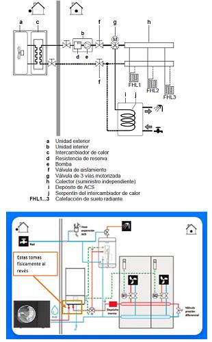 Duda sobre esquema de instalación Daikin Altherma 3 14KW-esquema.png