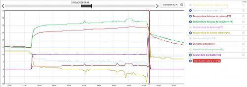 Error H70 resistencia en Aquarea.-h70-1.jpg