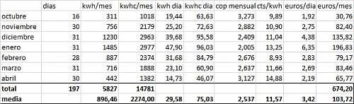 Aerotermia con radiadores normales en zona fría, funciona.-kkmkbcm.jpg