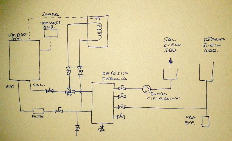 Mi experiencia con calefacci n nueva de aerotermia p gina 7 - Mejor sistema de calefaccion electrica ...