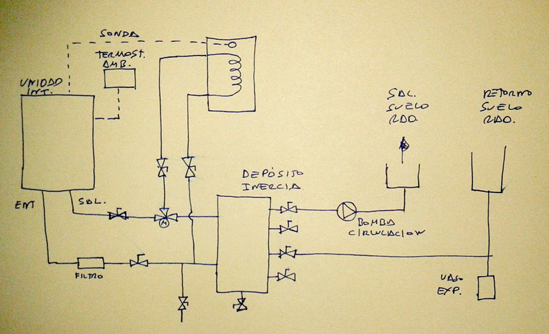 Mi experiencia con calefacci n nueva de aerotermia p gina 2 for Puedo poner placas solares en mi casa