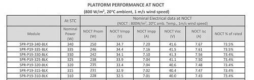 [NUEVO] PANEL SUNPOWER P3-375W-BLACK-noct-p19-blk.jpg