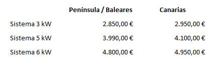 Nombre:  precios sin iva kits.jpg Visitas: 4217 Tamaño: 18,2 KB