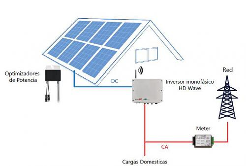 OFERTA KIT SOLAR AUTOCONSUMO SOLAREDGE-esquema-kit-solaredge.jpg