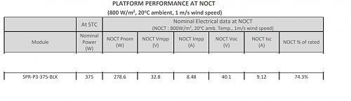[NUEVO] PANEL SUNPOWER P3-375W-BLACK-noct-spr-p3-375-blk.jpg