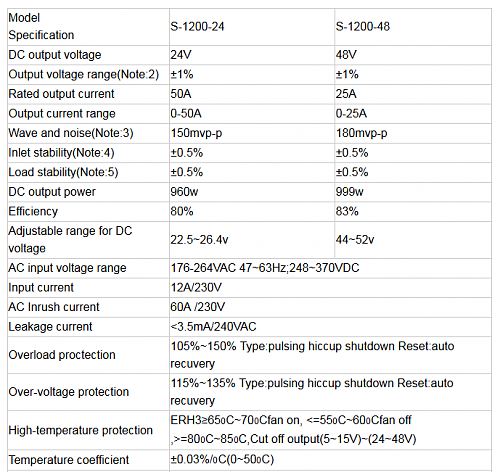 Fuente conmutada 230Vac 24Vdc 50A (1200W), regulable entre 22.5V y 26.4V-s-1200-24_15.png