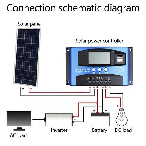 Regulador Controlador Solar Mppt 100a 12V/24V Auto Focus.-s-l1600-4-.jpg