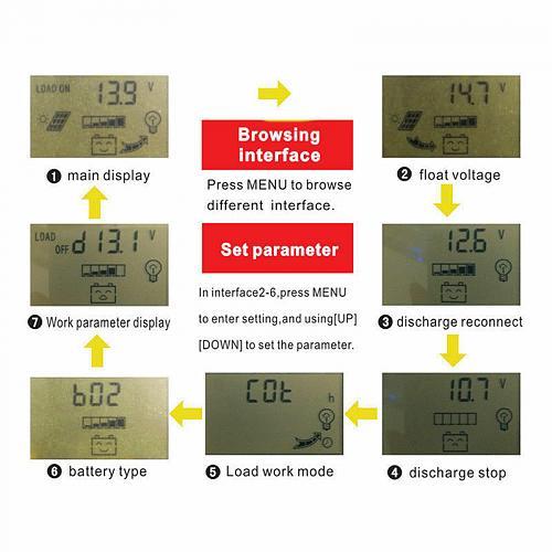Regulador Controlador Solar Mppt 100a 12V/24V Auto Focus.-s-l1600-5-.jpg
