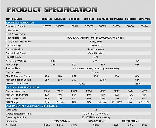 (MSE) inversor solar de 3kva 24v 3000w inversor SENOIDAL PURA 40A Cargador de seguimiento de punto de potencia máxima-3024mse_3.jpg