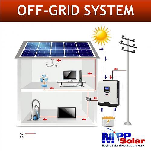 (MSE) inversor solar de 3kva 24v 3000w inversor SENOIDAL PURA 40A Cargador de seguimiento de punto de potencia máxima-s-l1600-2-.jpg