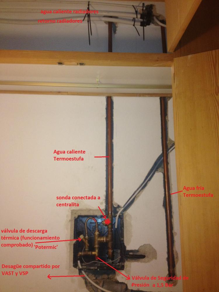 Consejos sobre termoestufa de le a para radiadores for Calderas de lena para radiadores de agua