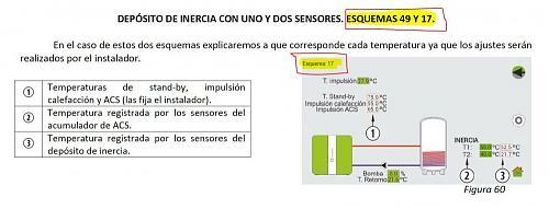 Ecoforest hidrocooper míni 16 kw problemas-captura.jpg