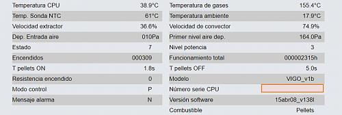Relación potencia / velocidad convector en Ecoforest Vigo-image-2-.png