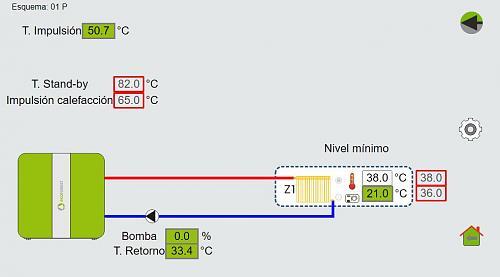 hidrocoper 24 temperatura-captura.jpg