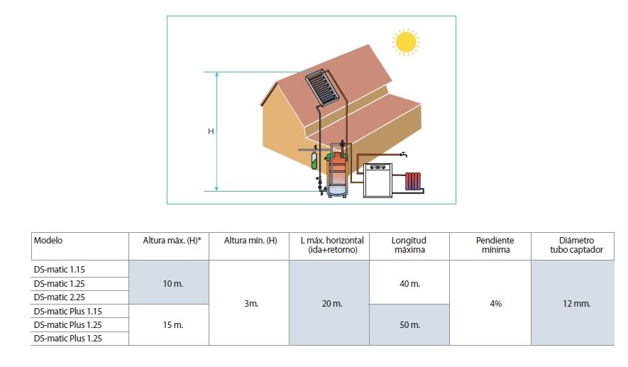 Precio suelo radiante m2 instalado perfect suelo radiante - Suelo radiante electrico precio m2 ...