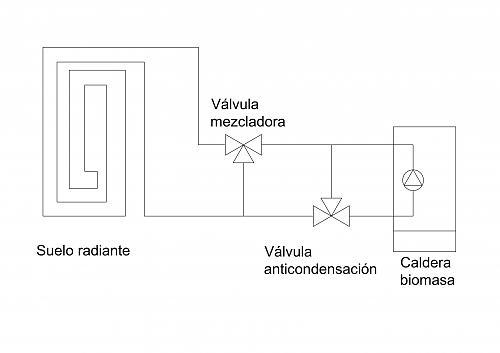 SUELO RADIANTE SIN ACUMULACIÓN-esquema-suelo-sin-acumulacion_01.jpg