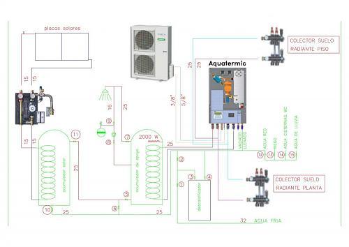 Eficiencia ACS con Placas+ Suelo y Bomba de Calor-esquema-acs-suelo.jpg