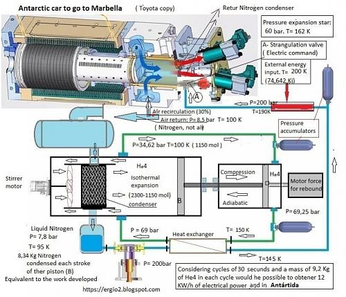 Vehículo eléctrico sin recargas-motorflotante.jpg