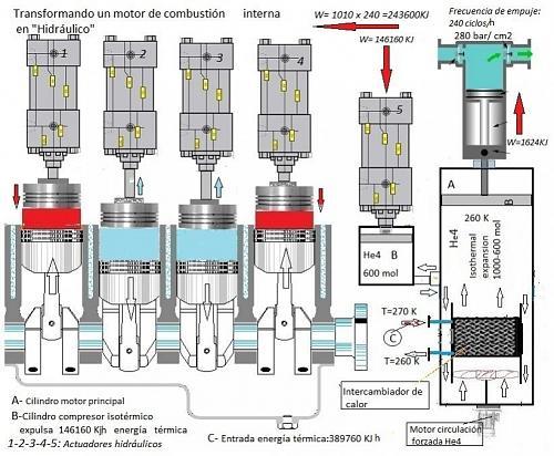 Transformar motor de combustión interna en hidráulico-motor3.jpg