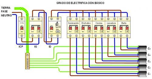 Cuadro protección SFA-cuadro_basico_hilos_tierra3b.jpg