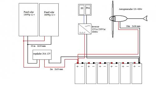 PROTECCIONES INSTALACIÓN AISLADA-esquema-instalacion-mixta.jpg