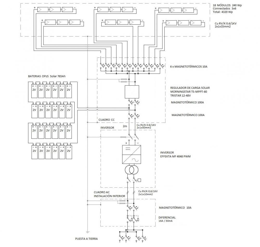 Dudas dise o para un consumo anual de kwh for Instalacion fotovoltaica conectada a red
