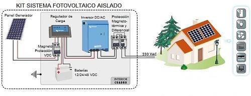 seccion de cable placas_inversor-fig5tut192.jpg