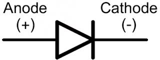 Nombre:  diodo simbolo.jpg Visitas: 114 Tamaño: 5,7 KB