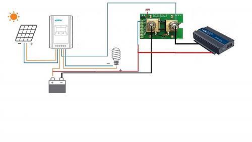 Pantalla externa para Inversores Híbridos SIN RJ-45-medidor.jpg
