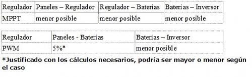 Caídas de tensión máximas y recomendadas-sin-titulo2.jpg