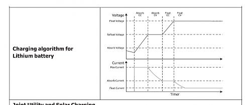 Algoritmo de carga para baterías de litio-charge_lithium.png