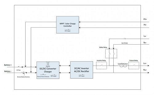 Voltronic InfiniSolar V-axpert-schematic.jpg