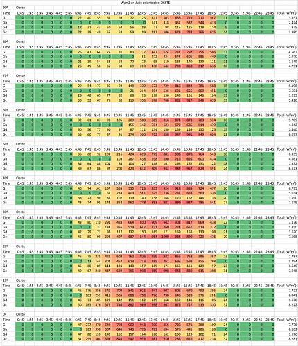 Dos strings con distintas orientaciones-irradiacion-julio-oeste.jpg