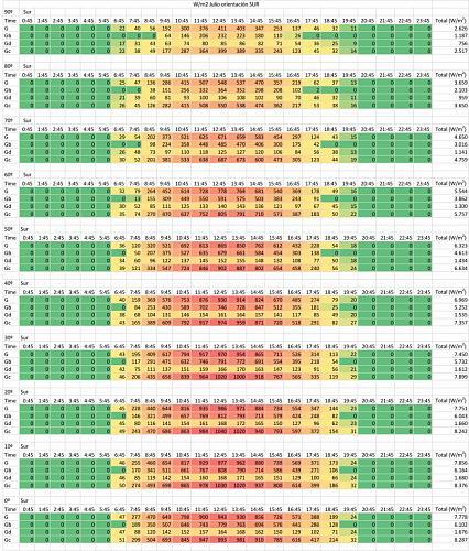 Dos strings con distintas orientaciones-irradiacion-julio-sur.jpg