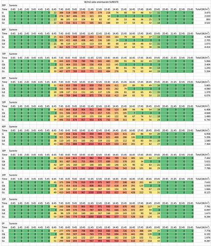 Dos strings con distintas orientaciones-irradiacion-julio-sureste.jpg