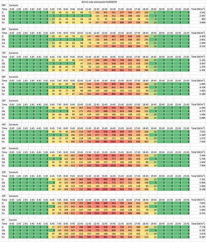 Dos strings con distintas orientaciones-irradiacion-julio-suroeste.jpg