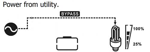 Problema con EASUN  500Vdc 5000 W 80A MPPT 48 V 220 V-bypasspuroacargas.png