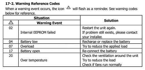 mpp solar mpi 5.5 kw error 17-warning-17.png
