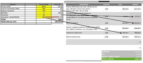 Instalación y configuraciones con PV18 (3Kw, 5kw) y PV30-aumento-presupuesto.jpg