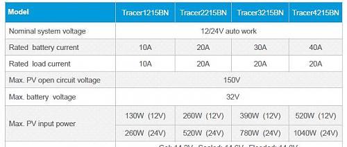 Duda potencia máxima de placas con regulador mppt de 50amp-screenhunter12.jpg