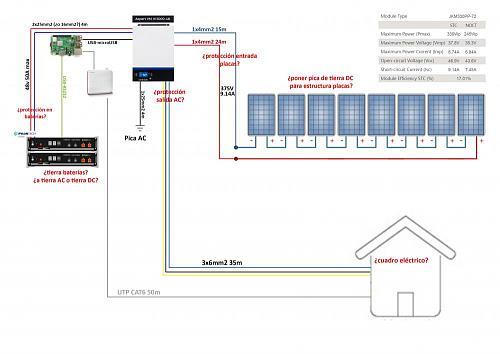 Cálculo de protecciones-diagrama.jpg