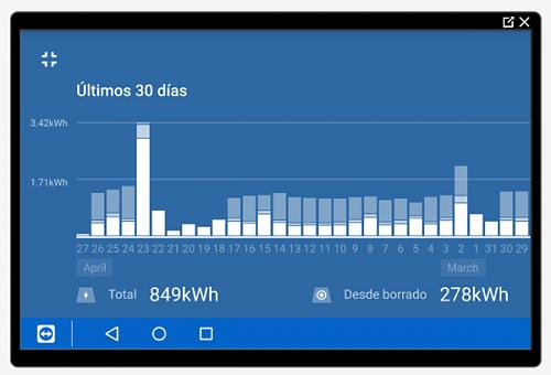 Poner paneles solares sin inclinación-produccion.png