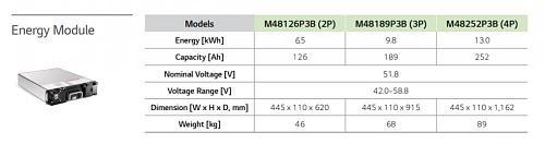 Nueva batería litio de Pylontech UP2500-lg-chen.jpg