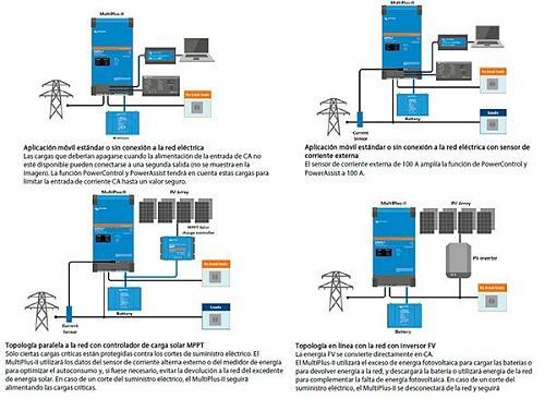 Microinversores en ess victron/fronius Pregunta-multiplus1.jpg