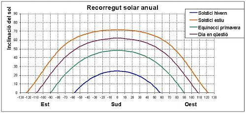 brújula solar-recorrido-solar.jpg