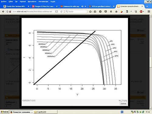 tejados de distintas orientaciones-curvas-pane-lsolar-i_v_-c-cp759.jpg